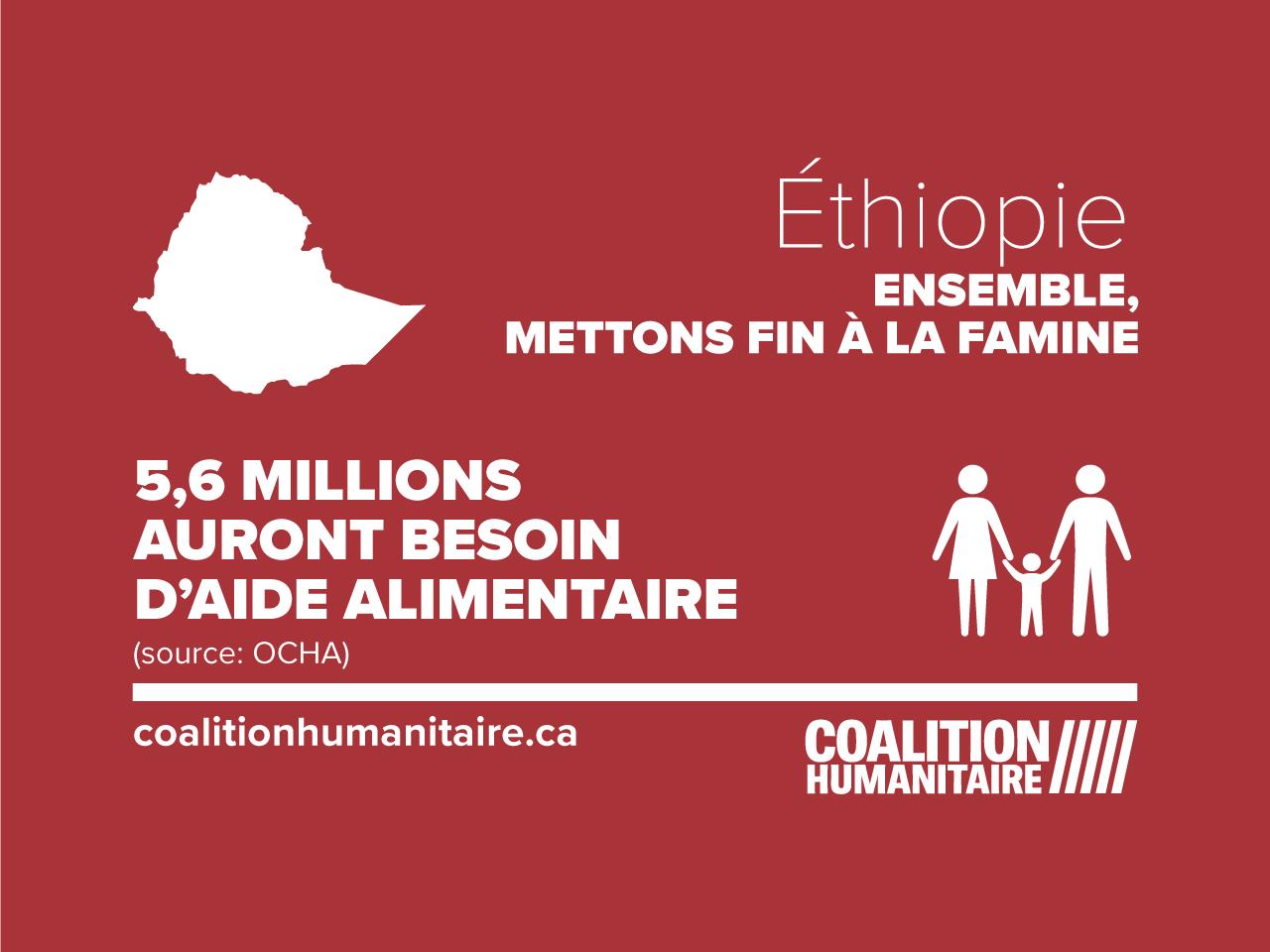crise alimentaire en Ethiopie