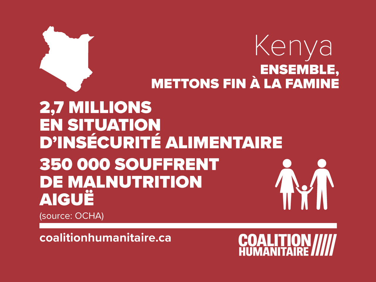 Crise alimentaire au Kenya infographic