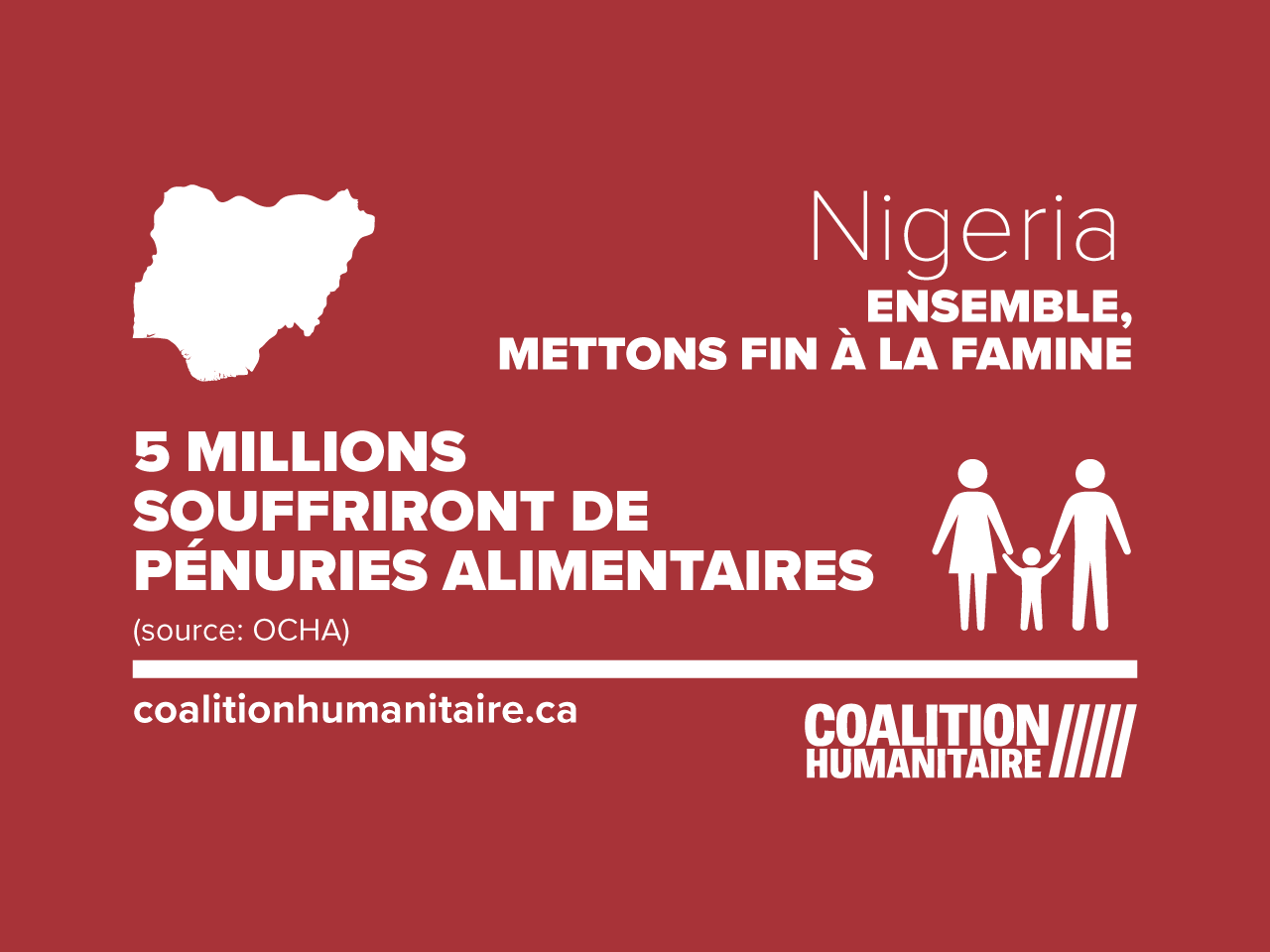 Crise alimentaire Nigeria infographic